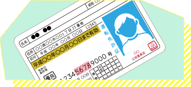 身分証の添付